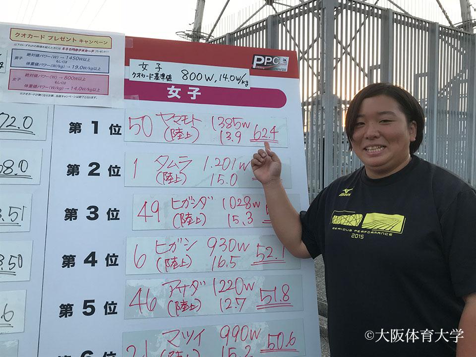 女子の部で優勝した山本選手は、過去4大学でトップだった鹿屋体育大学(1128W)の記録を更新